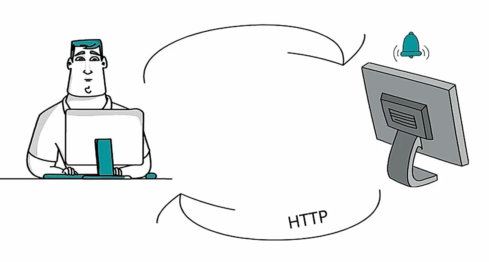 מה זה HTTP