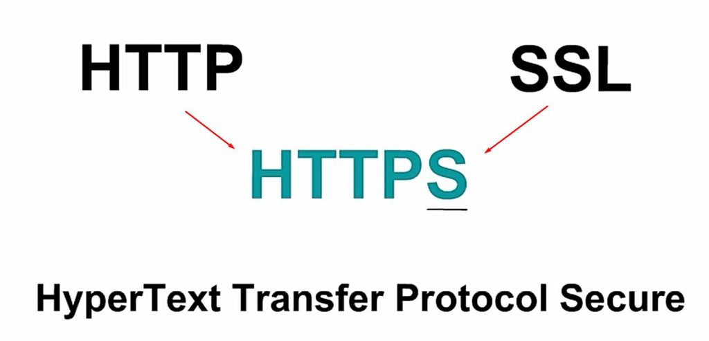 HyperText Transfer Protocol Secure HTTPS